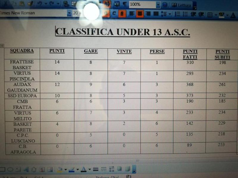 ASC-RISULTATI-CLASSIFICA-U13